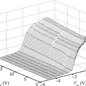 (PDF) Multi-bias capacitance voltage characteristic of