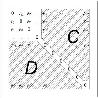 upper triangle and lower triangle in the origin
