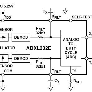 (PDF) Investigation of Wireless Sensor Deployed on a