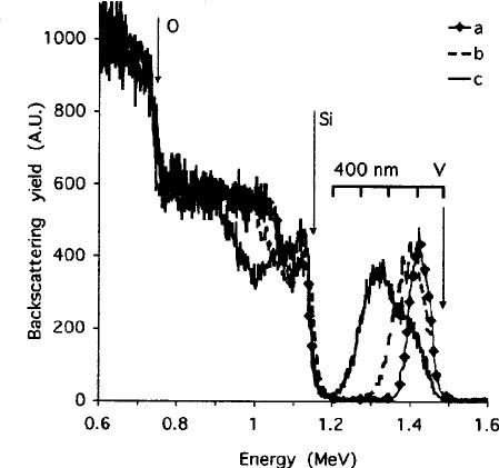The Ellingham diagram for the V–O system ͑ excluding the