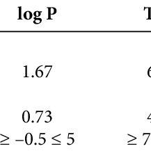 (PDF) Monomethyl Suberate Screening for Antifungal