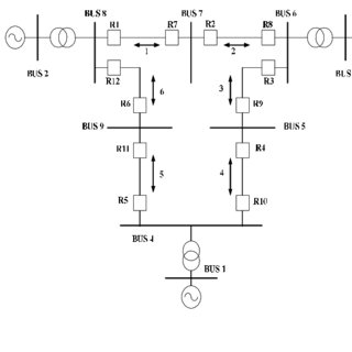 Example application of directional overcurrent relay for