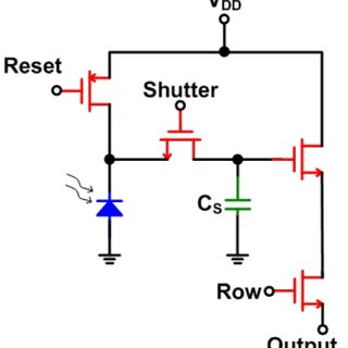(a) Schematic diagram of the write and reset pulse