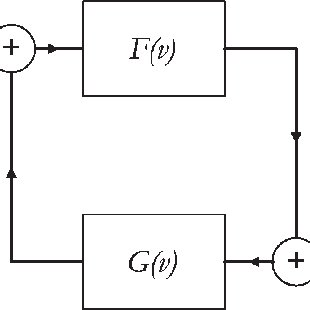 Block diagram of the signal flow in the APS, showing how
