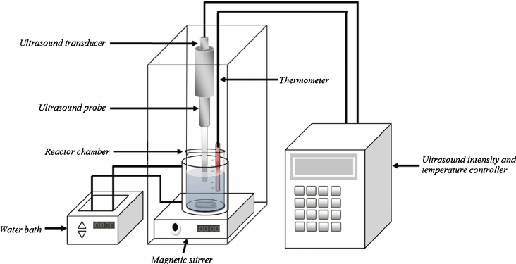 Schematic diagram of experimental apparatus used for