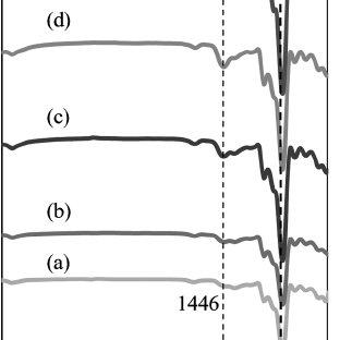 (PDF) Natural Polymer Electrolyte System Based on Sago