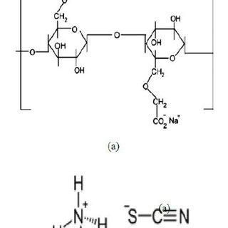 FTIR sectrum of the sample (i) AT-0 (ii) AT-5 (iii) AT-10