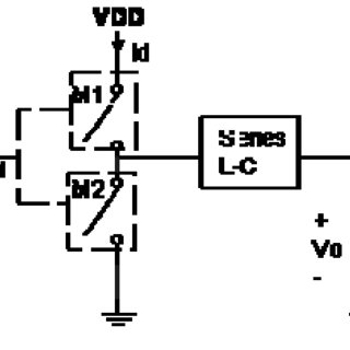 (PDF) An Overview of RF Power Amplifier Techniques and