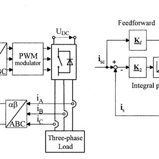 (PDF) Current control techniques for three-phase voltage