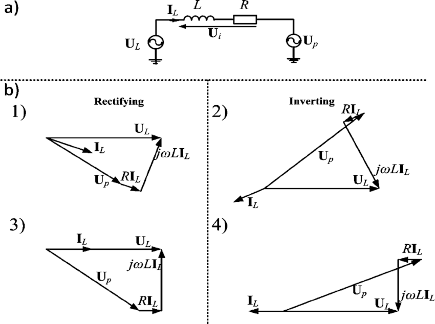Operation of the GCC: (a) single-phase equivalent circuit