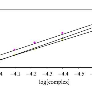 (PDF) Cu(II), Ni(II), and Zn(II) Complexes of Salan-Type