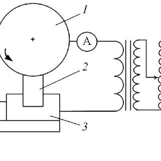 Schematic representation of