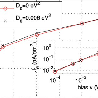 dynamic viscosity of a PCM-slurry as a function of