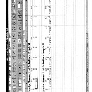 (PDF) On the Use of Spreadsheets in Heat Conduction Analysis