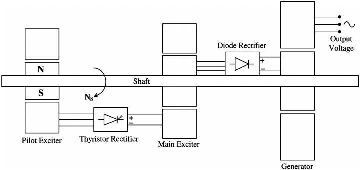 Generator Exciter Wiring Diagram