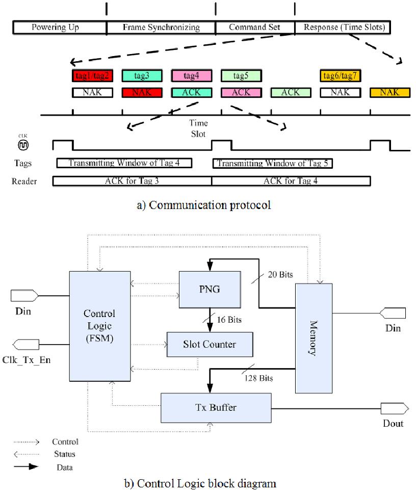 citicar wiring schematic
