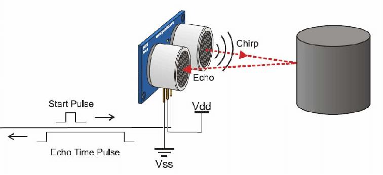 Human Sensing Circuits Sensors Detectors Circuits