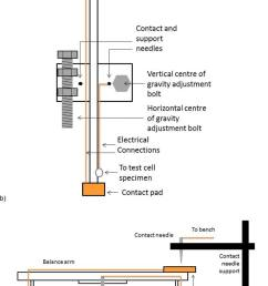 schematic representation of the key elements and of the electrical download scientific [ 850 x 1982 Pixel ]