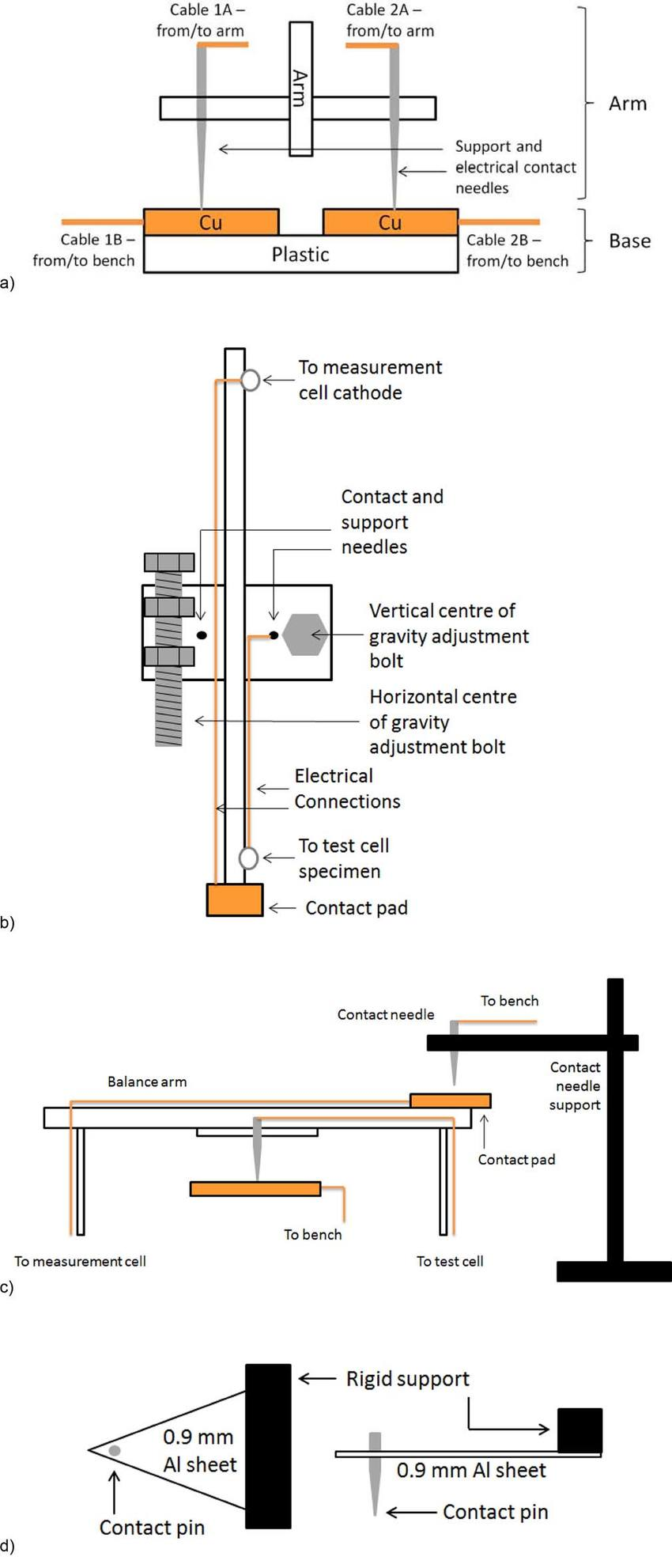 medium resolution of schematic representation of the key elements and of the electrical download scientific