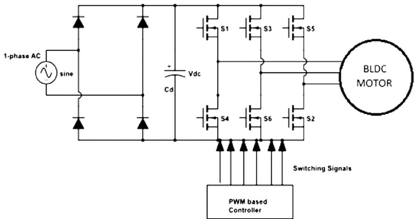 3 PHASE BRUSHLESS DC MOTOR CONTROLLER DIAGRAM WIRING