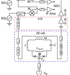 simplified circuit diagram of the measurement setup the microwave signal at 2 transmitted through [ 850 x 1069 Pixel ]
