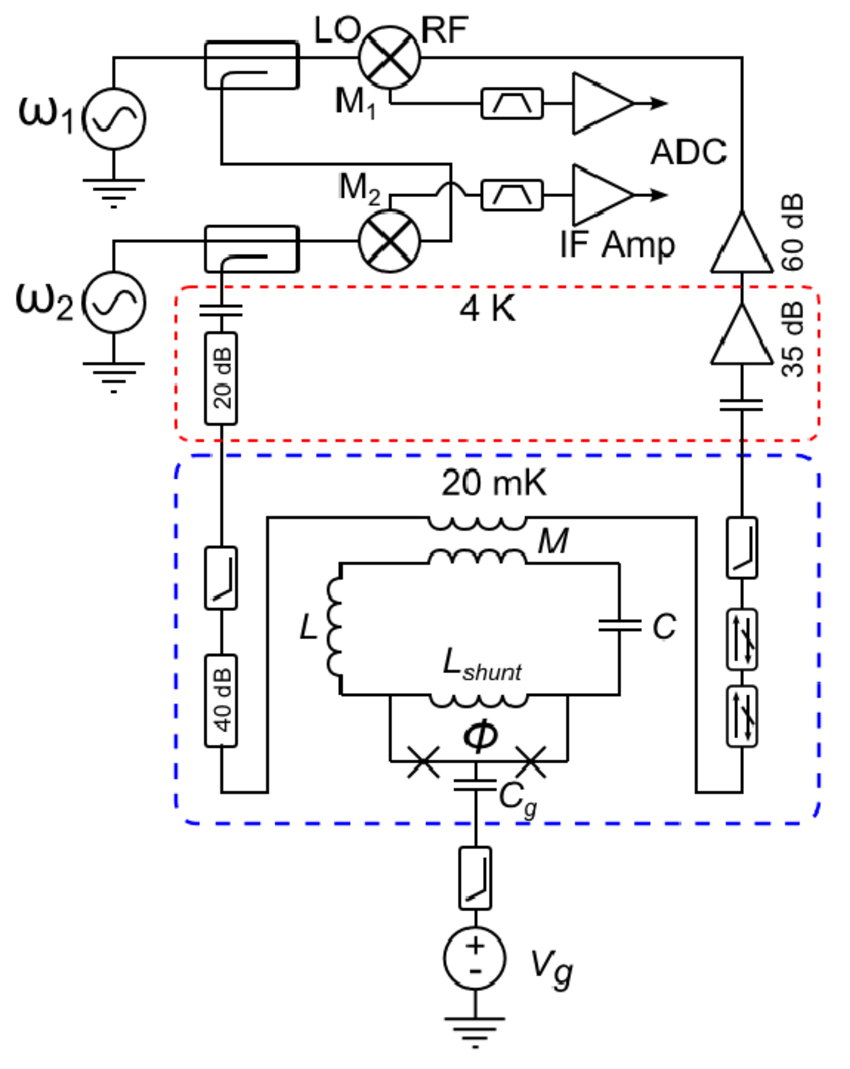 medium resolution of simplified circuit diagram of the measurement setup the microwave signal at 2 transmitted through