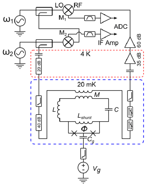 small resolution of simplified circuit diagram of the measurement setup the microwave signal at 2 transmitted through