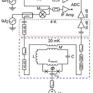 Simplified circuit diagram of the measurement setup. The