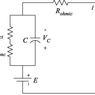 (PDF) Dynamic Models and Model Validation for PEM Fuel