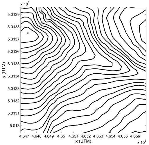 LONE MOUNTAIN CHARACTERIZED USING THE ® MATLAB CONTOUR