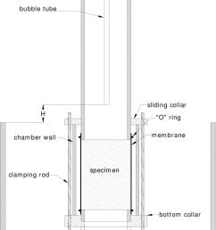 14 bubble tube constant head permeameter [ 850 x 1378 Pixel ]