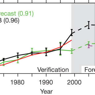 (PDF) Advancing decadal-scale climate prediction in the