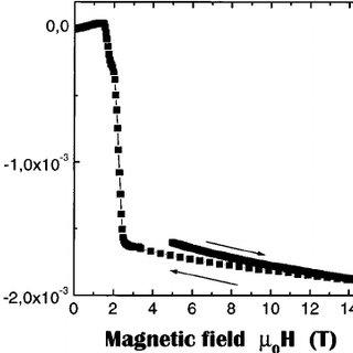 Arrangement of the dilatometer, temperature insert, and