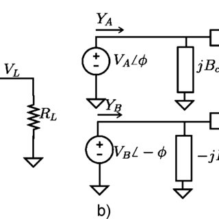 (a) Block diagram of a conventional outphasing amplifier