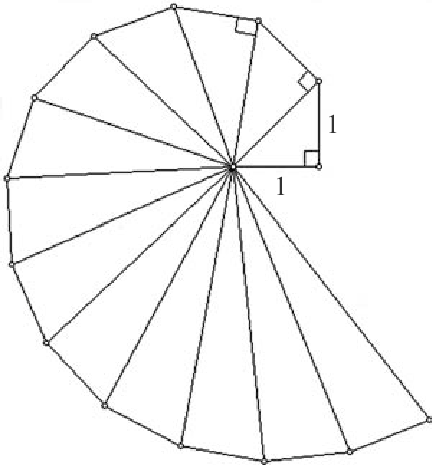 2. Wheel of Theodorus for constructing irrational numbers