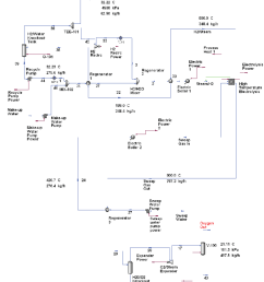 process flow diagram for all electric 1500 kg day hydrogen production plant  [ 850 x 1028 Pixel ]