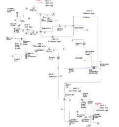 process flow diagram for reference 50 000 kg day hydrogen production plant  [ 850 x 991 Pixel ]