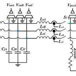 (PDF) VSG based control application for inverter