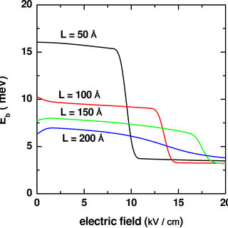Binding energy of heavy-hole exciton in a In0.2Ga0.8N-GaN