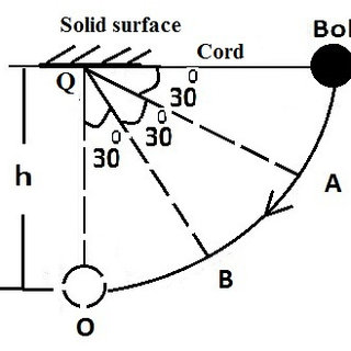 (PDF) Design of an Oscillating Coil Pendulum Energy