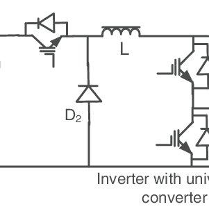 ABB central inverter design and medium-voltage (MV) grid
