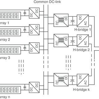 Siemens central inverter design and medium-voltage grid