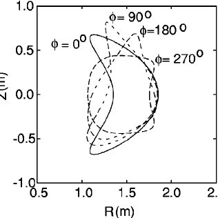 (PDF) Robustness and flexibility in compact quasiaxial