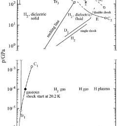 phase diagram of hydrogen in the pressure temperature plane the notations are c [ 850 x 1195 Pixel ]