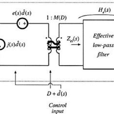 (PDF) Small-Signal MATLAB/Simulink Model of...