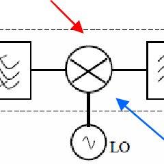 (PDF) Robust AlGaN/GaN low noise amplifier MMICs for C