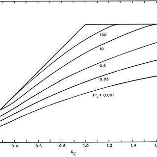 Comparison of Lehigh University measurements of water