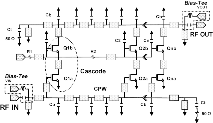 N-stage distributed amplifier circuit schematic (Cb