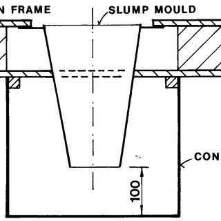 Requirement of slump of concrete from truck mixer