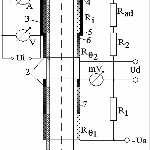 (a) Schematic of a centric circular-pipe double-path